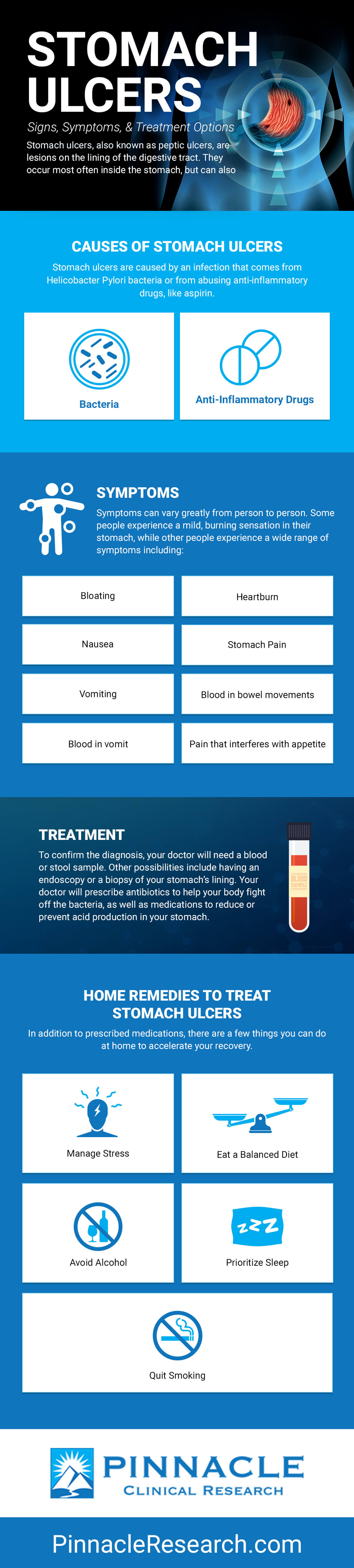 peptic stomach ulcers infographic